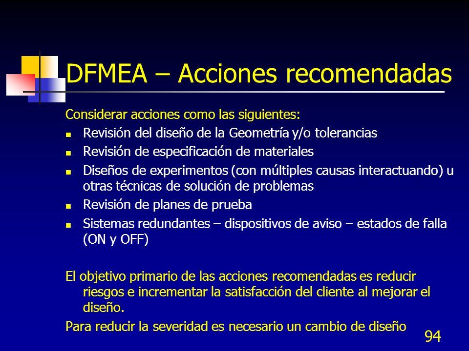 94 DFMEA – Acciones recomendadas Considerar acciones como las siguientes: Revisión del diseño de la Geometría y/o tolerancias Revisión de especificaci