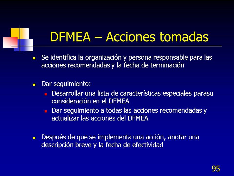95 DFMEA – Acciones tomadas Se identifica la organización y persona responsable para las acciones recomendadas y la fecha de terminación Dar seguimien