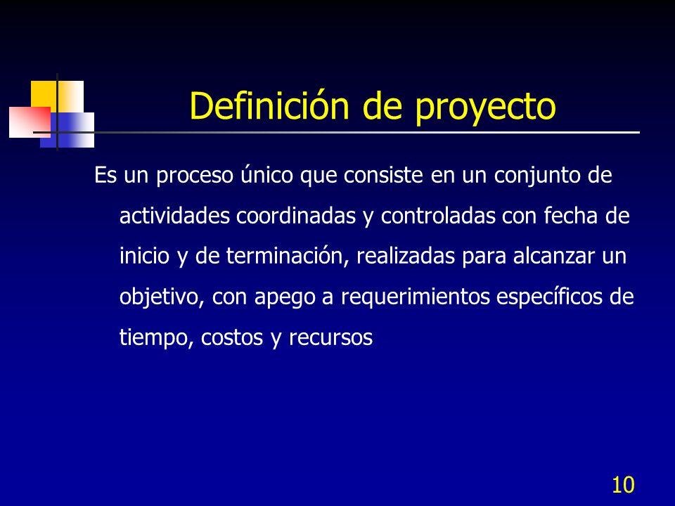 10 Definición de proyecto Es un proceso único que consiste en un conjunto de actividades coordinadas y controladas con fecha de inicio y de terminació