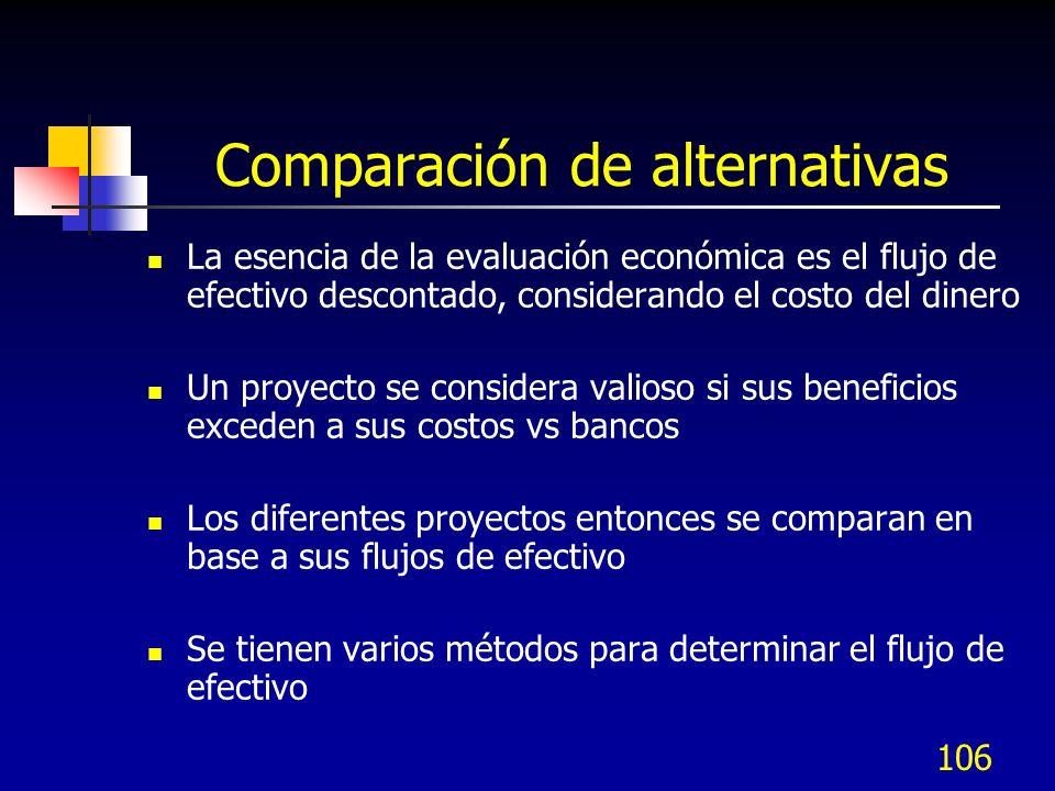 106 Comparación de alternativas La esencia de la evaluación económica es el flujo de efectivo descontado, considerando el costo del dinero Un proyecto