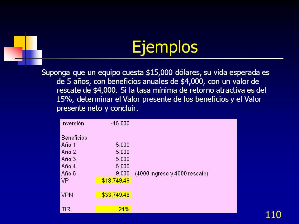 110 Ejemplos Suponga que un equipo cuesta $15,000 dólares, su vida esperada es de 5 años, con beneficios anuales de $4,000, con un valor de rescate de