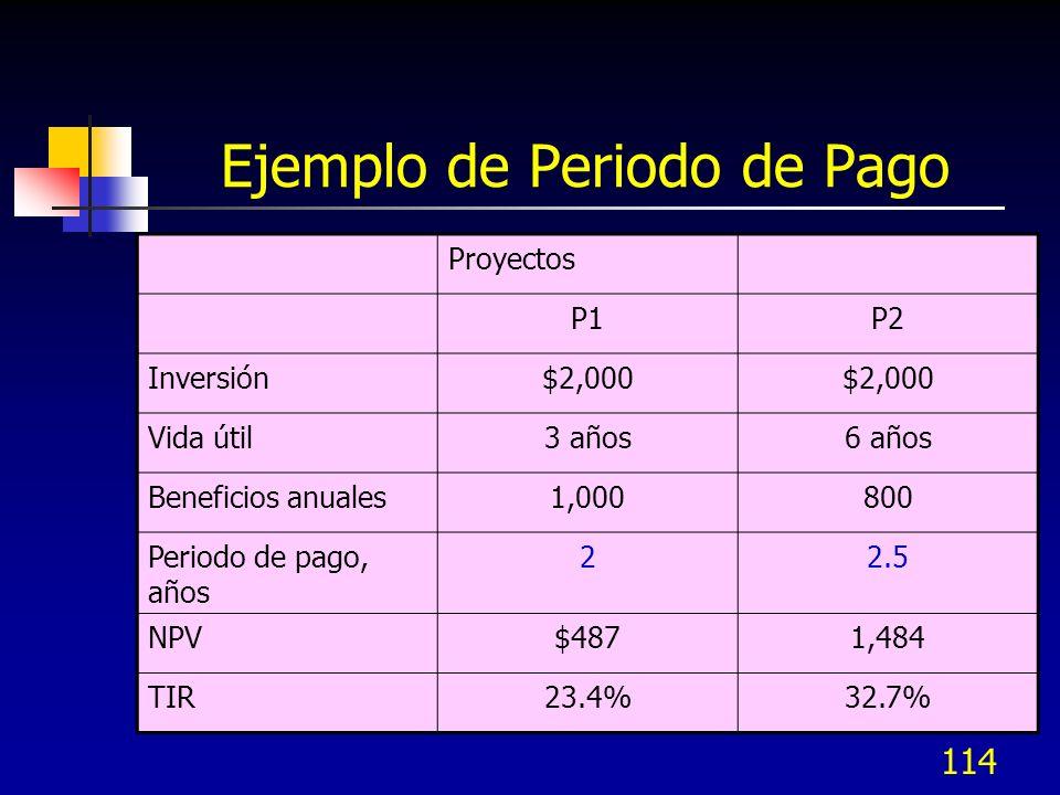 114 Ejemplo de Periodo de Pago Proyectos P1P2 Inversión$2,000 Vida útil3 años6 años Beneficios anuales1,000800 Periodo de pago, años 22.5 NPV$4871,484