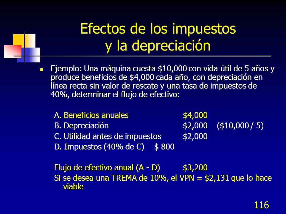 116 Efectos de los impuestos y la depreciación Ejemplo: Una máquina cuesta $10,000 con vida útil de 5 años y produce beneficios de $4,000 cada año, co