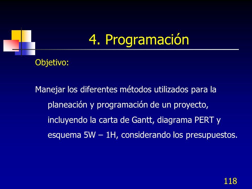118 4. Programación Objetivo: Manejar los diferentes métodos utilizados para la planeación y programación de un proyecto, incluyendo la carta de Gantt