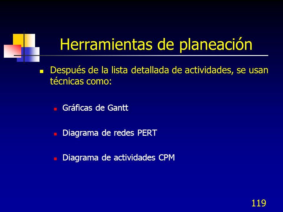 119 Herramientas de planeación Después de la lista detallada de actividades, se usan técnicas como: Gráficas de Gantt Diagrama de redes PERT Diagrama