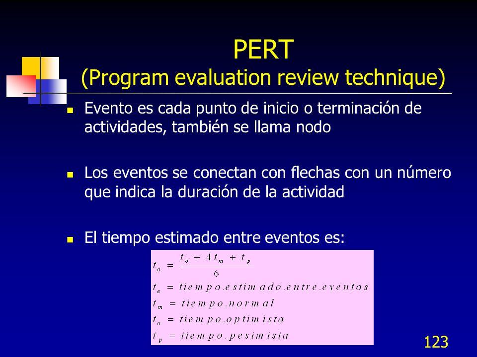 123 PERT (Program evaluation review technique) Evento es cada punto de inicio o terminación de actividades, también se llama nodo Los eventos se conec