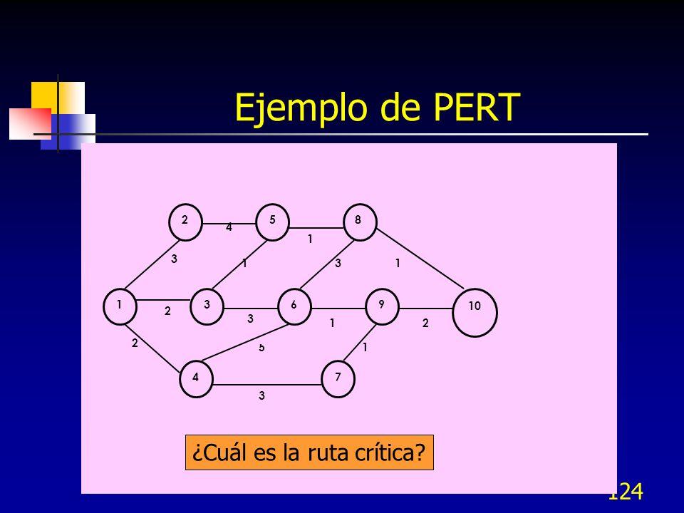 124 Ejemplo de PERT 5 4 3 3 3 3 2 2 1 1 1 1 36 9 74 852 10 21 1 ¿Cuál es la ruta crítica?