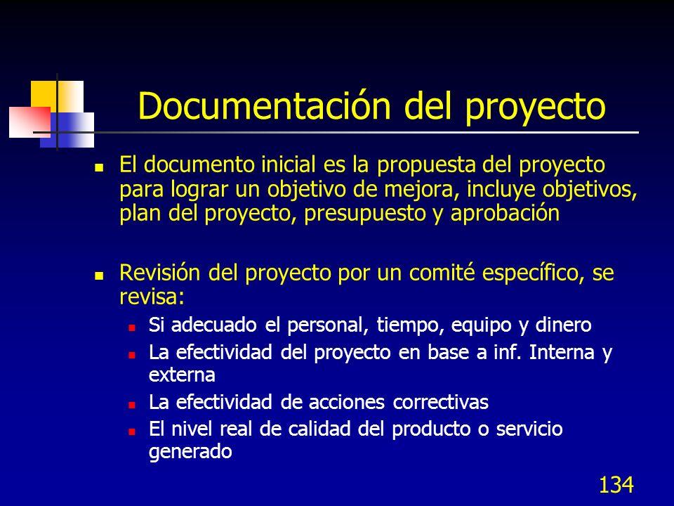 134 Documentación del proyecto El documento inicial es la propuesta del proyecto para lograr un objetivo de mejora, incluye objetivos, plan del proyec