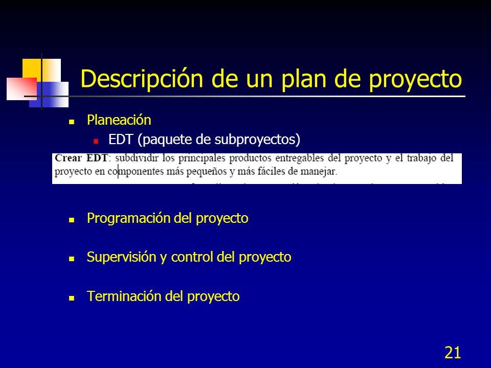 21 Descripción de un plan de proyecto Planeación EDT (paquete de subproyectos) Programación del proyecto Supervisión y control del proyecto Terminació