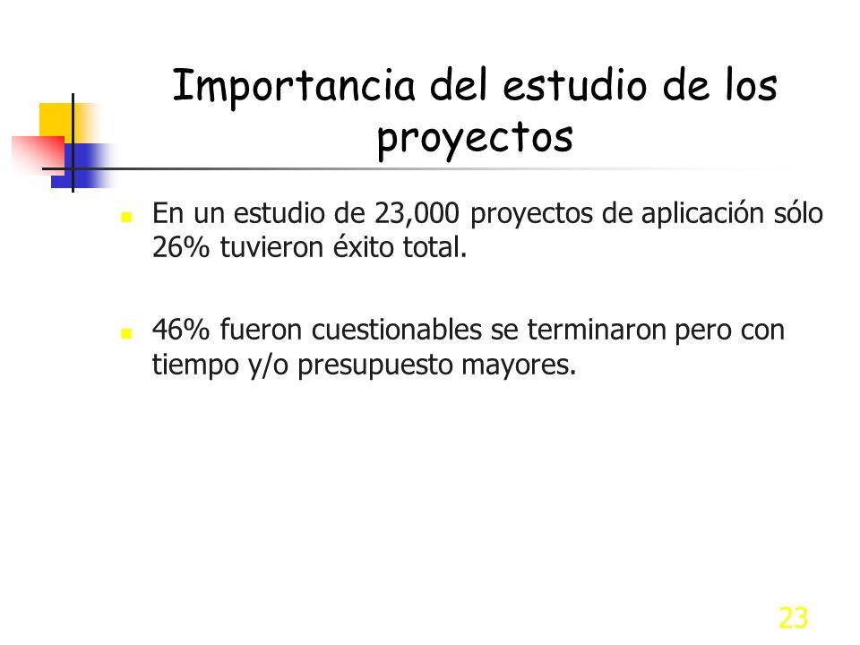 23 Importancia del estudio de los proyectos En un estudio de 23,000 proyectos de aplicación sólo 26% tuvieron éxito total. 46% fueron cuestionables se