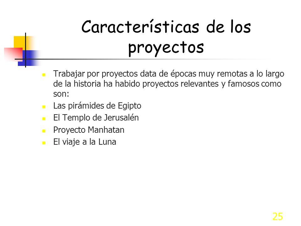 25 Características de los proyectos Trabajar por proyectos data de épocas muy remotas a lo largo de la historia ha habido proyectos relevantes y famos