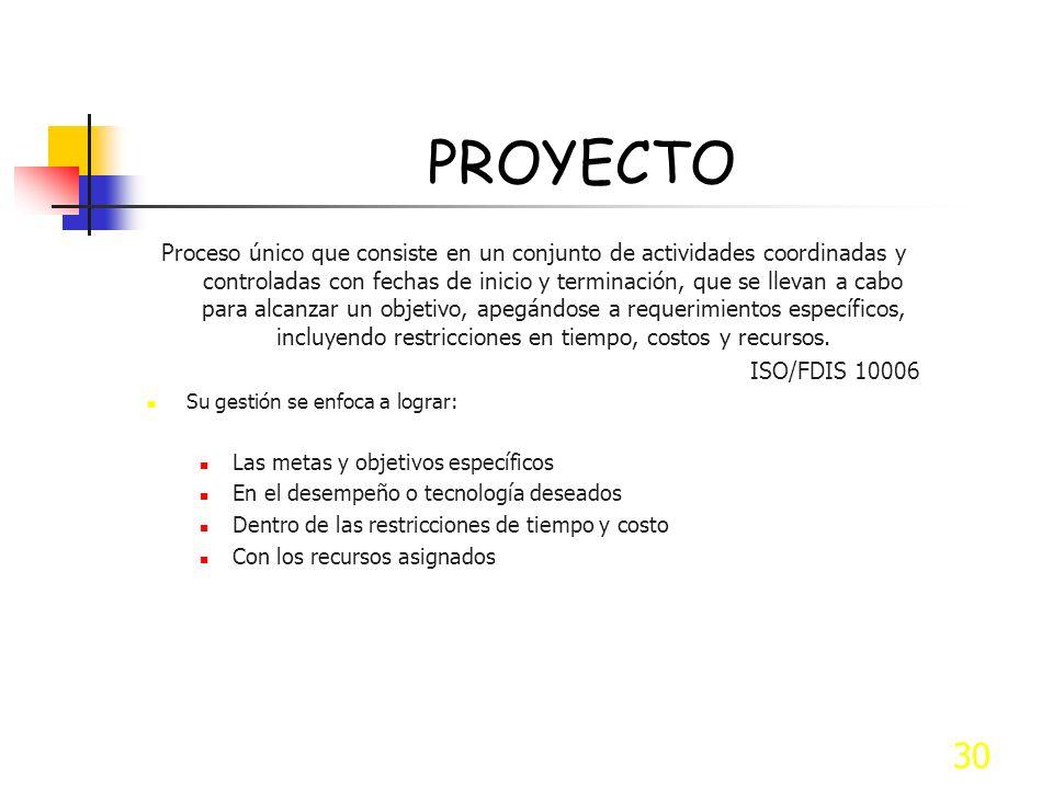 30 PROYECTO Proceso único que consiste en un conjunto de actividades coordinadas y controladas con fechas de inicio y terminación, que se llevan a cab