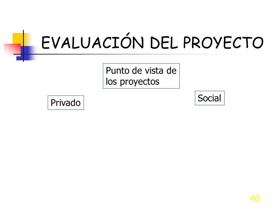 40 EVALUACIÓN DEL PROYECTO Punto de vista de los proyectos Privado Social