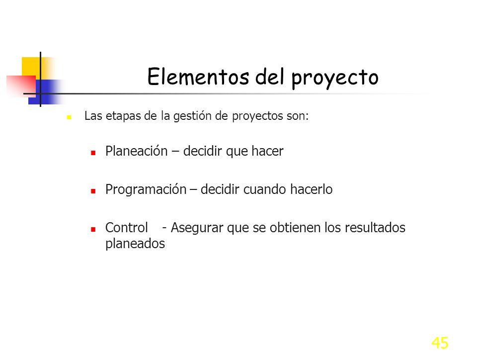 45 Elementos del proyecto Las etapas de la gestión de proyectos son: Planeación – decidir que hacer Programación – decidir cuando hacerlo Control - As