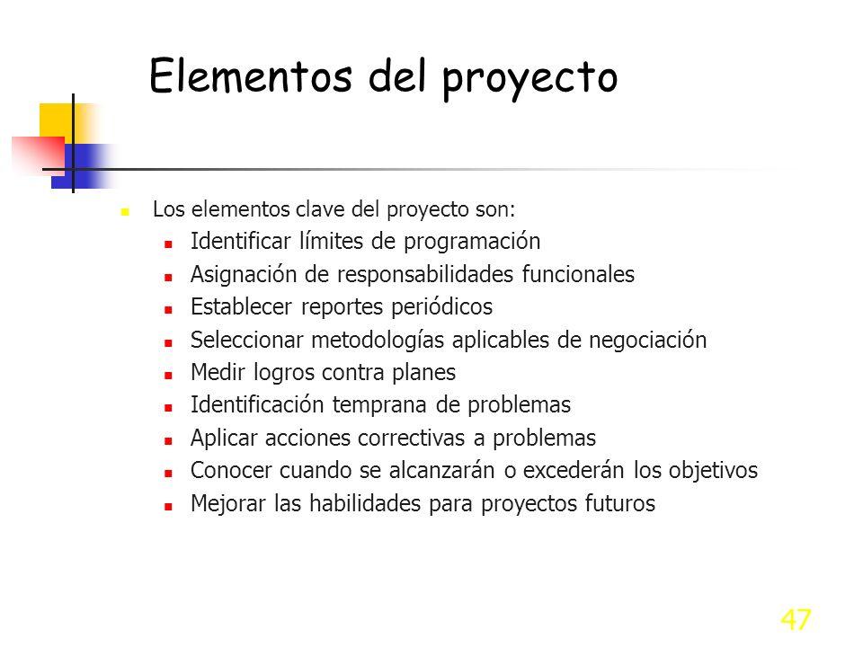 47 Elementos del proyecto Los elementos clave del proyecto son: Identificar límites de programación Asignación de responsabilidades funcionales Establ