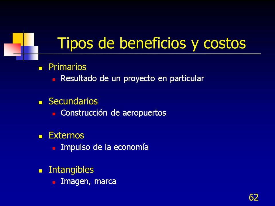 62 Tipos de beneficios y costos Primarios Resultado de un proyecto en particular Secundarios Construcción de aeropuertos Externos Impulso de la econom