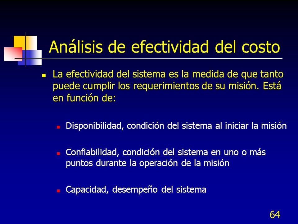 64 Análisis de efectividad del costo La efectividad del sistema es la medida de que tanto puede cumplir los requerimientos de su misión. Está en funci