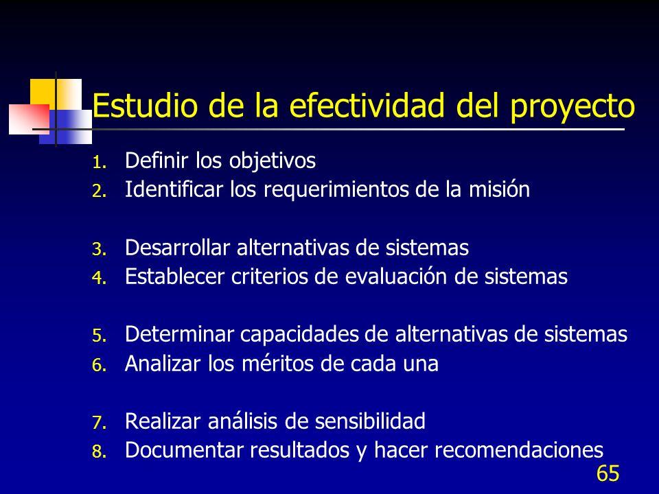 65 Estudio de la efectividad del proyecto 1. Definir los objetivos 2. Identificar los requerimientos de la misión 3. Desarrollar alternativas de siste