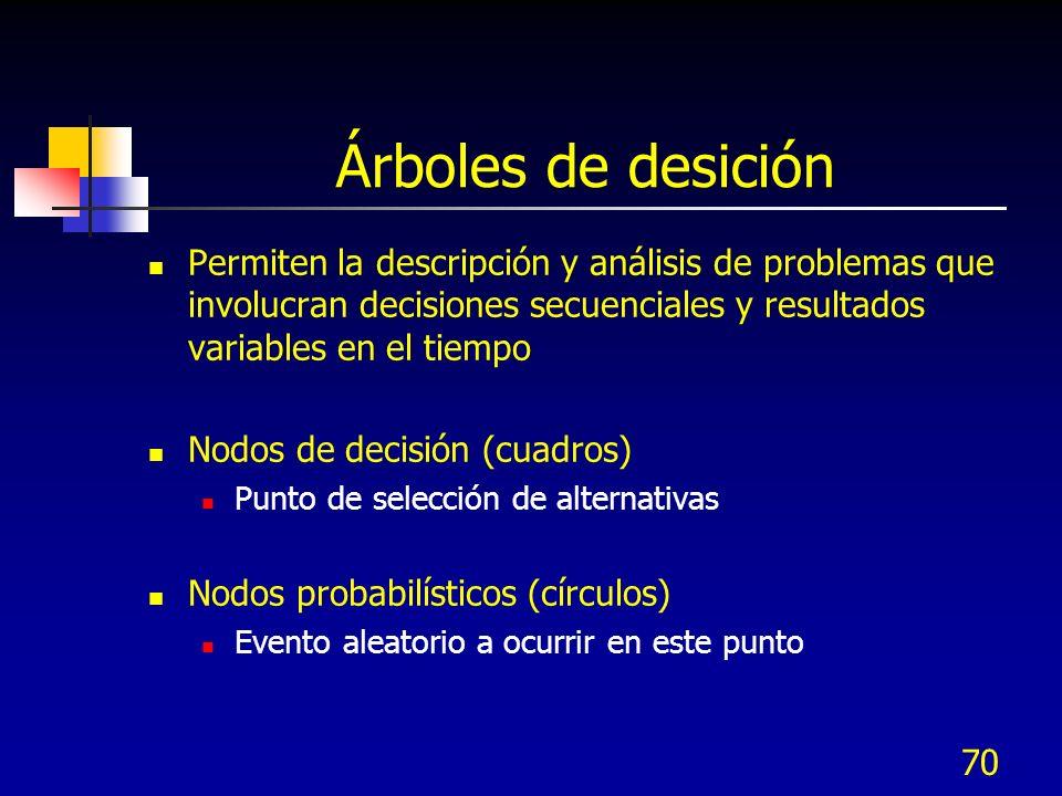 70 Árboles de desición Permiten la descripción y análisis de problemas que involucran decisiones secuenciales y resultados variables en el tiempo Nodo