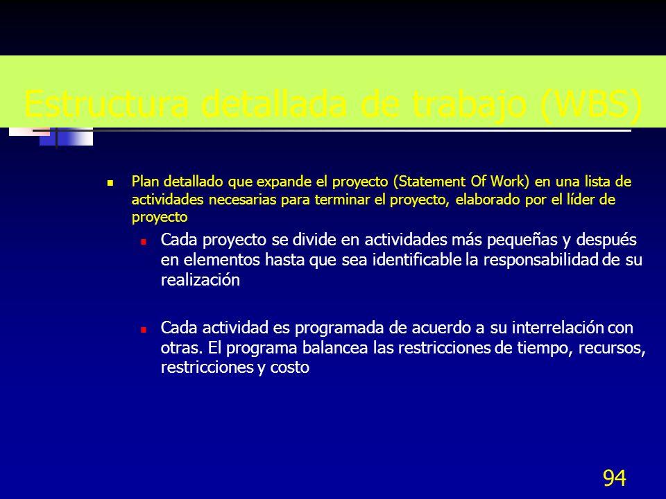 94 Estructura detallada de trabajo (WBS) Plan detallado que expande el proyecto (Statement Of Work) en una lista de actividades necesarias para termin