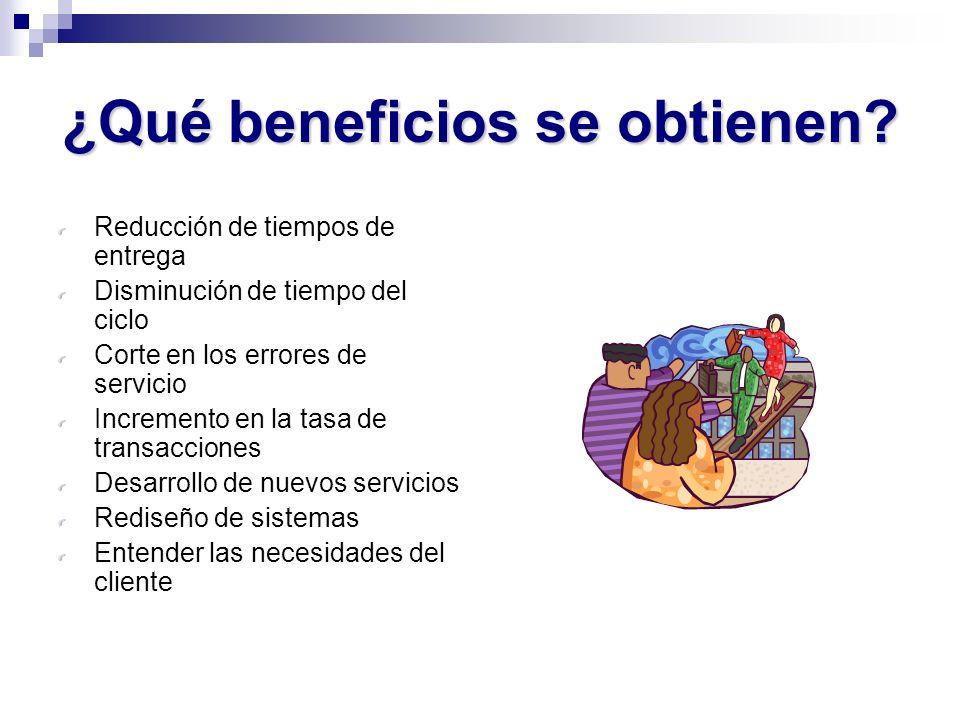 ¿Qué beneficios se obtienen? Reducción de tiempos de entrega Disminución de tiempo del ciclo Corte en los errores de servicio Incremento en la tasa de