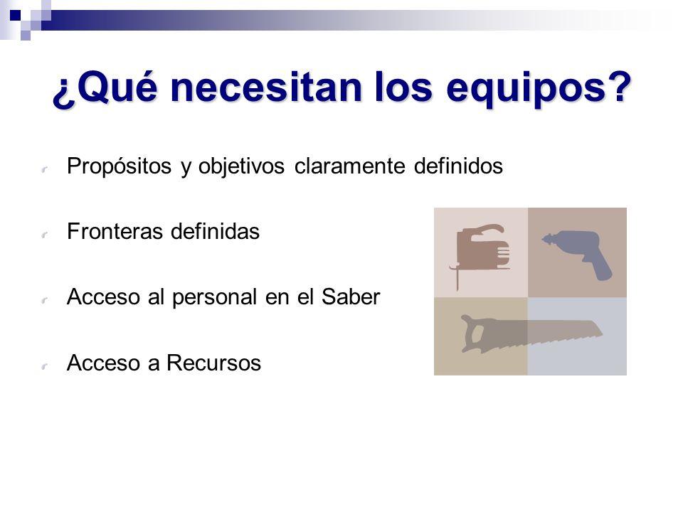 ¿Qué necesitan los equipos? Propósitos y objetivos claramente definidos Fronteras definidas Acceso al personal en el Saber Acceso a Recursos