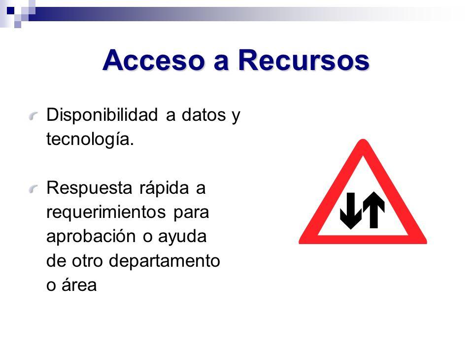 Acceso a Recursos Disponibilidad a datos y tecnología. Respuesta rápida a requerimientos para aprobación o ayuda de otro departamento o área
