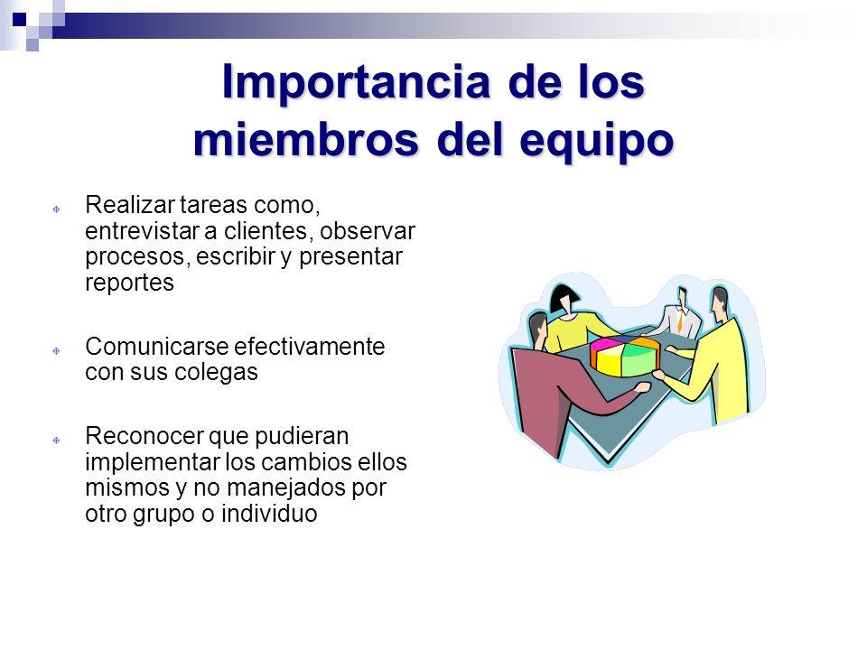 Importancia de los miembros del equipo Realizar tareas como, entrevistar a clientes, observar procesos, escribir y presentar reportes Comunicarse efec
