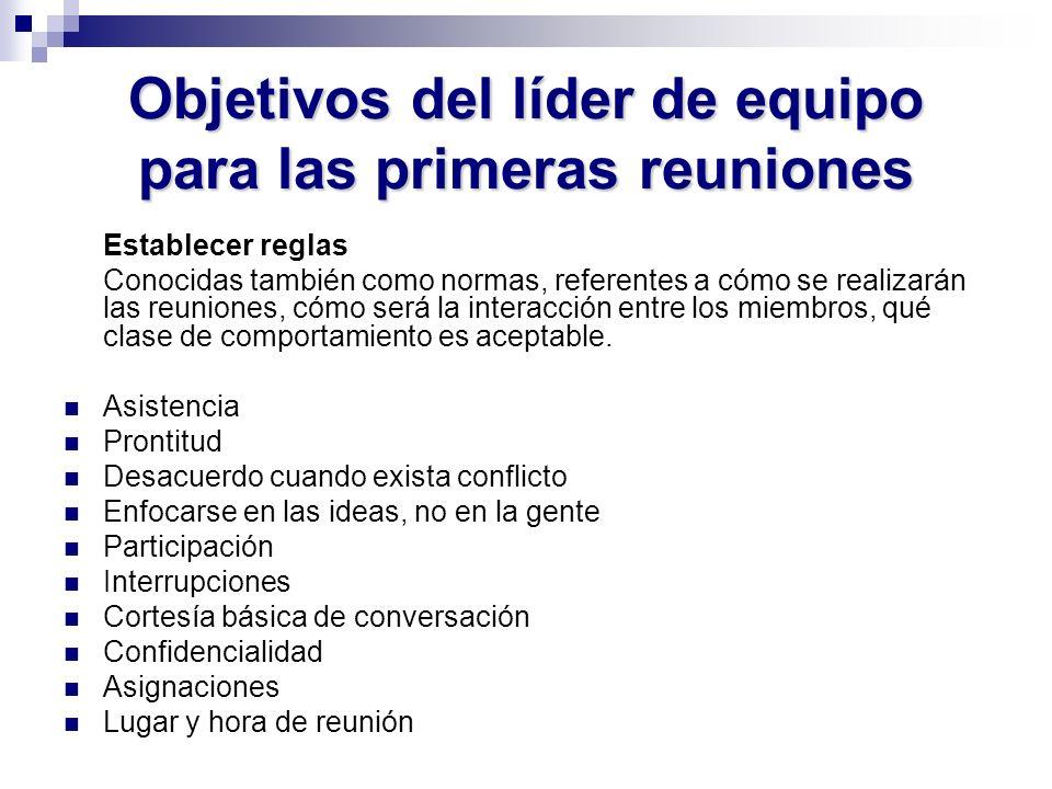Establecer reglas Conocidas también como normas, referentes a cómo se realizarán las reuniones, cómo será la interacción entre los miembros, qué clase