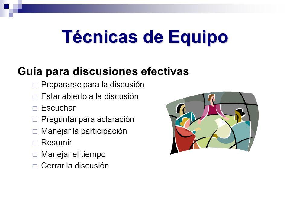 Guía para discusiones efectivas Prepararse para la discusión Estar abierto a la discusión Escuchar Preguntar para aclaración Manejar la participación