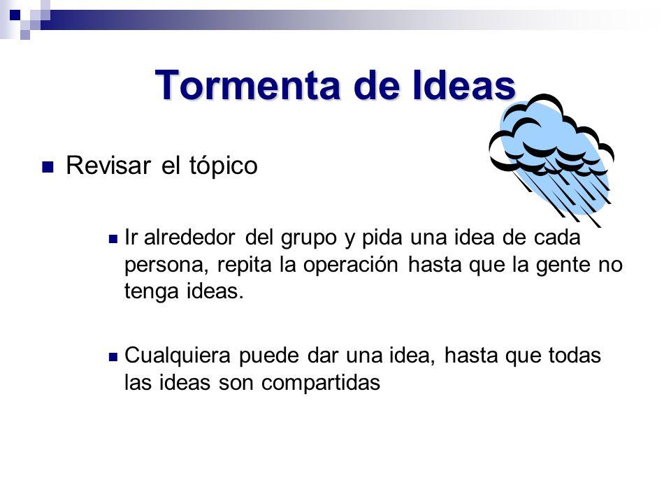 Tormenta de Ideas Revisar el tópico Ir alrededor del grupo y pida una idea de cada persona, repita la operación hasta que la gente no tenga ideas. Cua