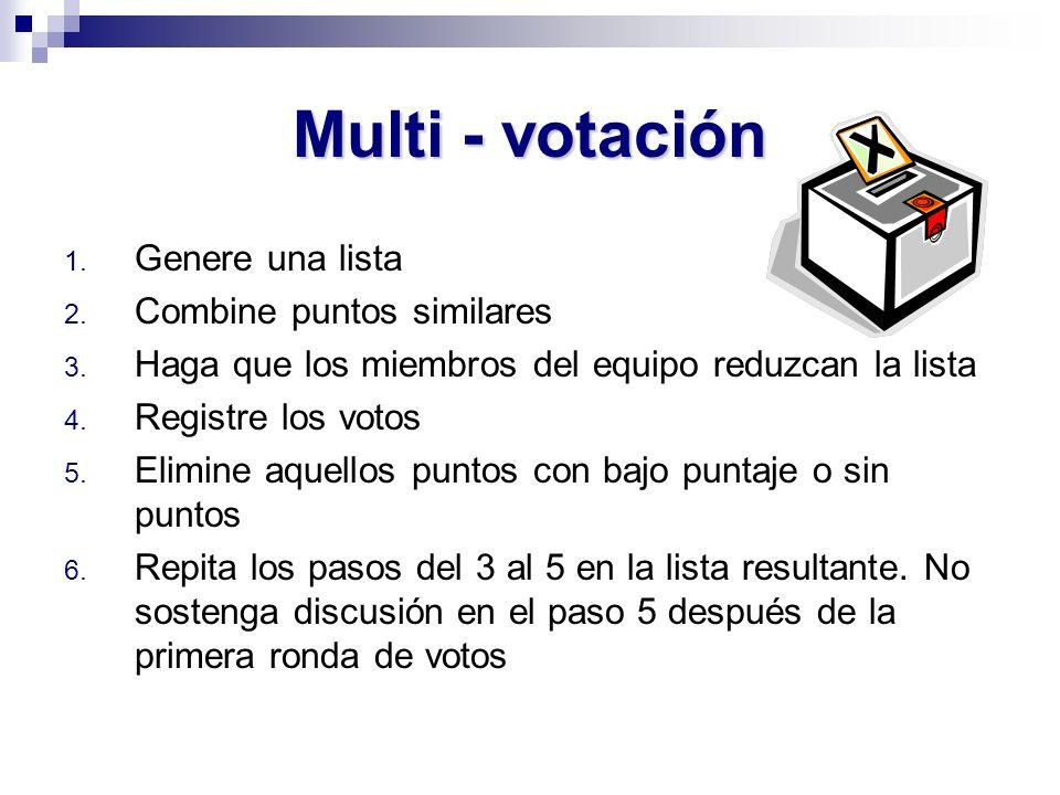 Multi - votación 1. Genere una lista 2. Combine puntos similares 3. Haga que los miembros del equipo reduzcan la lista 4. Registre los votos 5. Elimin