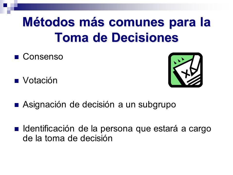 Métodos más comunes para la Toma de Decisiones Consenso Votación Asignación de decisión a un subgrupo Identificación de la persona que estará a cargo