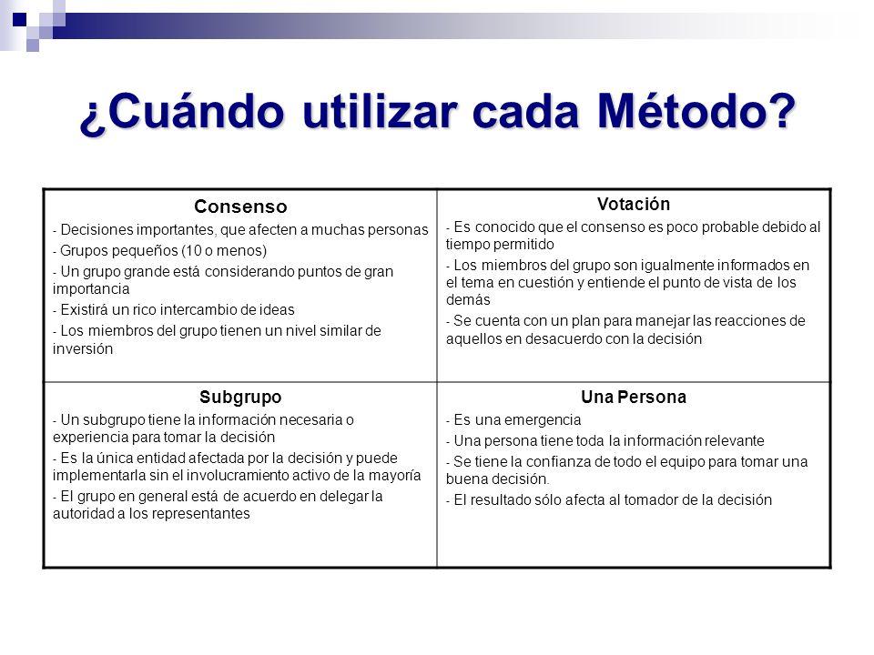¿Cuándo utilizar cada Método? Consenso - Decisiones importantes, que afecten a muchas personas - Grupos pequeños (10 o menos) - Un grupo grande está c