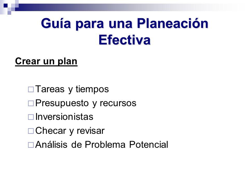 Guía para una Planeación Efectiva Crear un plan Tareas y tiempos Presupuesto y recursos Inversionistas Checar y revisar Análisis de Problema Potencial