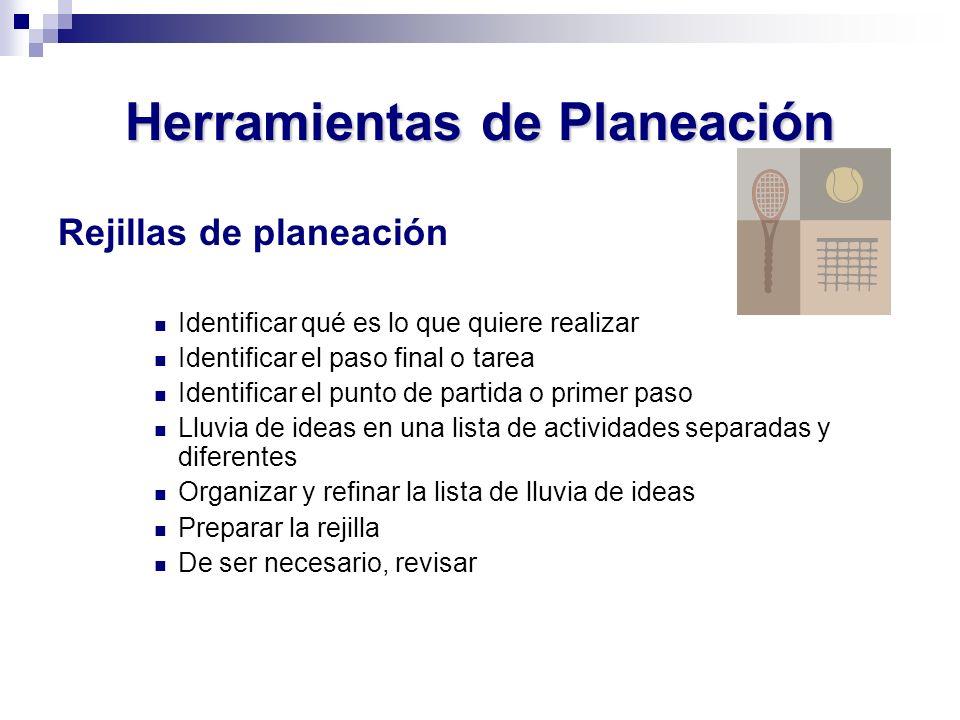 Herramientas de Planeación Rejillas de planeación Identificar qué es lo que quiere realizar Identificar el paso final o tarea Identificar el punto de