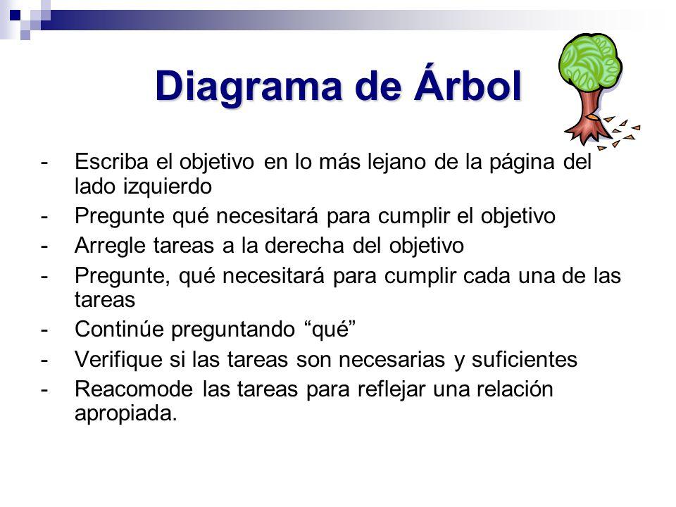 Diagrama de Árbol -Escriba el objetivo en lo más lejano de la página del lado izquierdo -Pregunte qué necesitará para cumplir el objetivo -Arregle tar