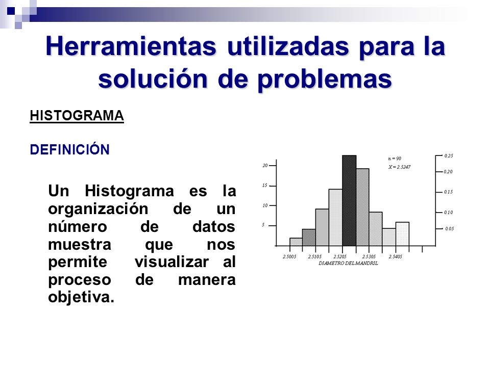 Herramientas utilizadas para la solución de problemas HISTOGRAMA DEFINICIÓN Un Histograma es la organización de un número de datos muestra que nos per