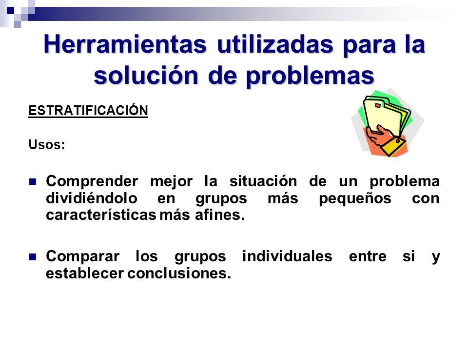 Herramientas utilizadas para la solución de problemas ESTRATIFICACIÓN Usos: Comprender mejor la situación de un problema dividiéndolo en grupos más pe