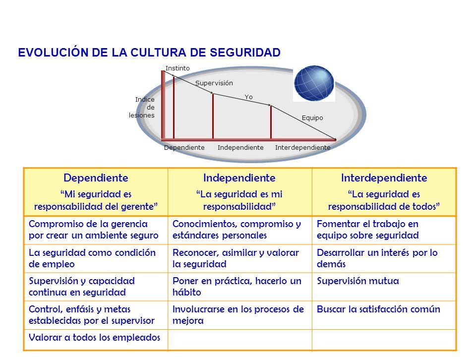 1973 Reformas de Ley del Instituto Mexicano del Seguro Social. 1978 Reglamento General de Seguridad e Higiene en el Trabajo. 1986 Reformas de Ley del