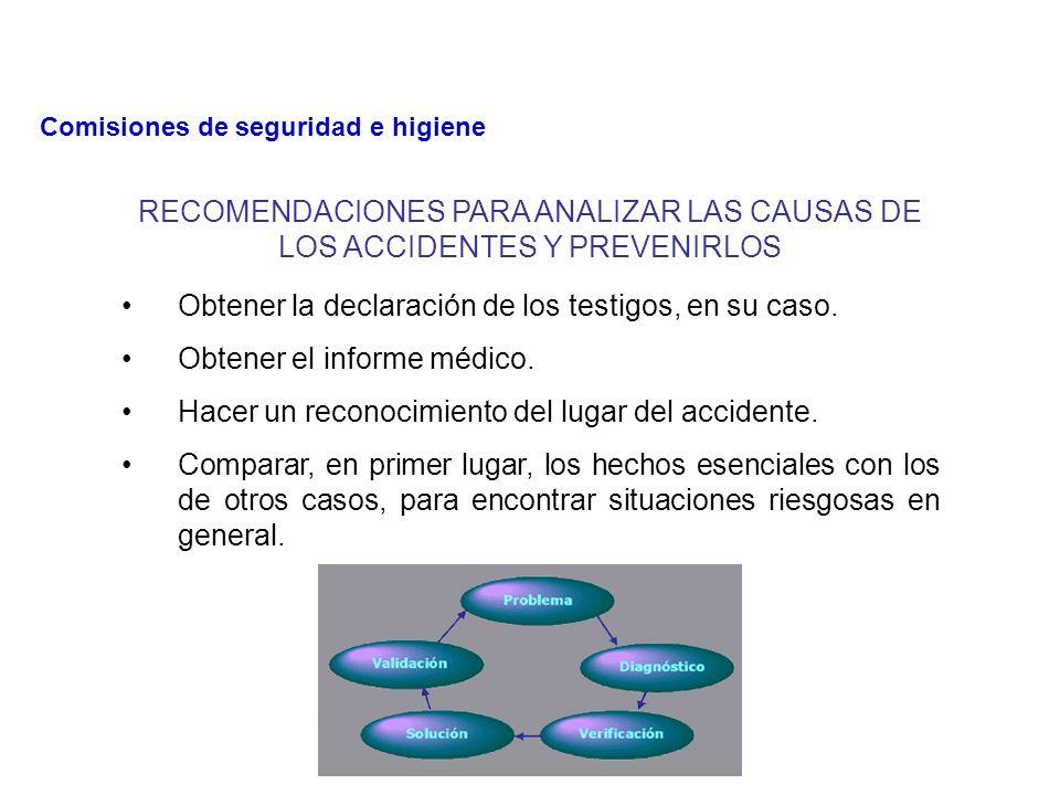 Las siguientes recomendaciones prácticas pueden ayudar a una CSH a encontrar las causas del accidente: Obtener el reporte del accidente elaborado por el patrón.