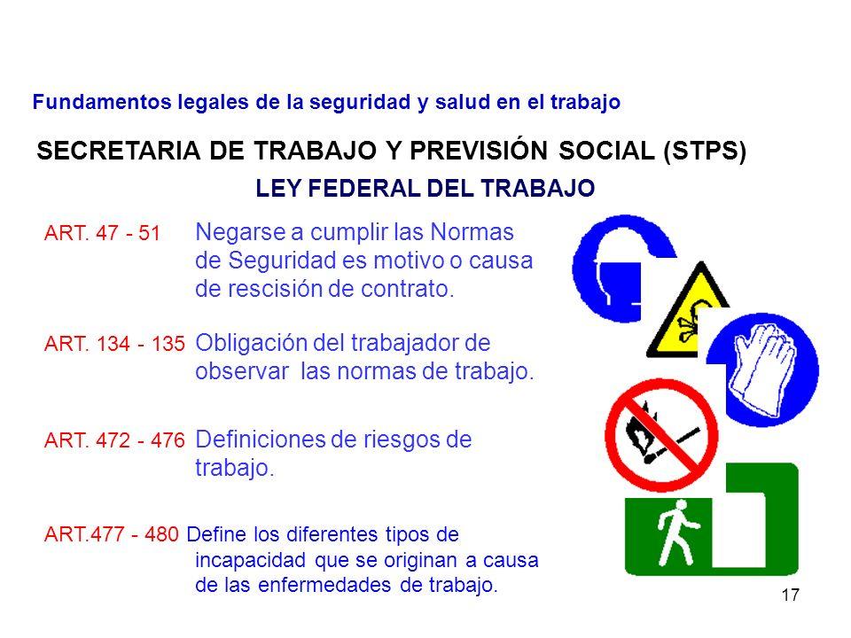 16 ART 4Entre otras cosas, se establece el derecho a la salud de los mexicanos. ART 27Establece los principios que rigen a CFE ART 73Leyes sobre Salub