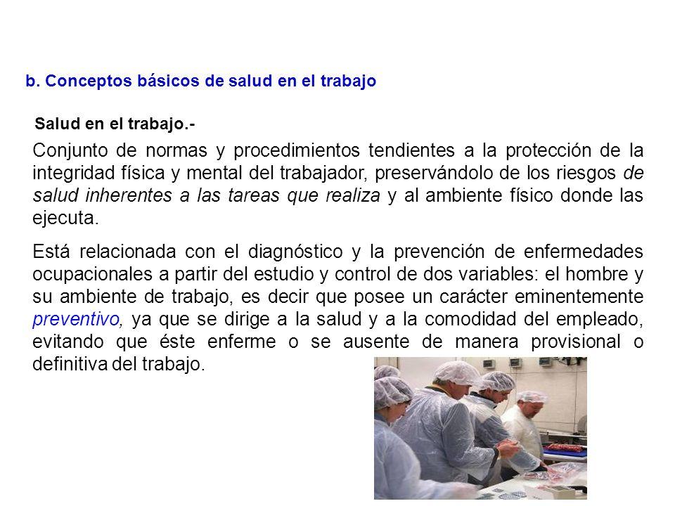 b. Conceptos básicos de salud en el trabajo