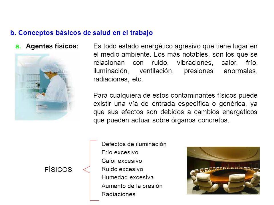 FACTORES QUE AFECTAN LA SALUD a) a) FÍSICOS b) b) QUÍMICOS c) c) BIOLÓGICOS d) d) ERGONÓMICOS e) e) PSICOSOCIALES b. Conceptos básicos de salud en el