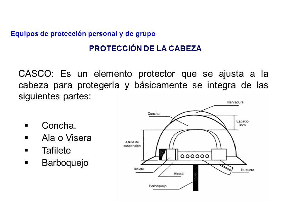 Se debe impedir a todo trabajador la ejecución de alguna tarea si no utiliza los equipos de protección suficientes, adecuados y en buen estado.