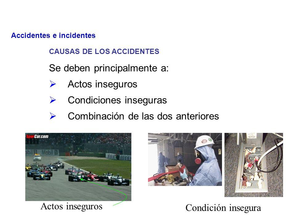 Es el conjunto de acciones que permiten localizar y evaluar los riesgos de trabajo y establecer las medidas para prevenir accidentes. CUAL ES SU FINAL
