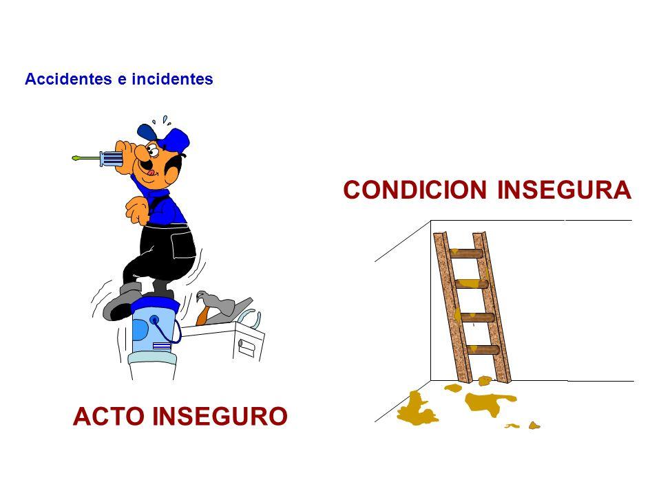 CONDICIONES INSEGURAS Accidentes e incidentes FALLA DE MANTENIMIENTO MAL DISEÑO FALLA DE OPERACION METODOS INSEGUROS CONDICION INSEGURA