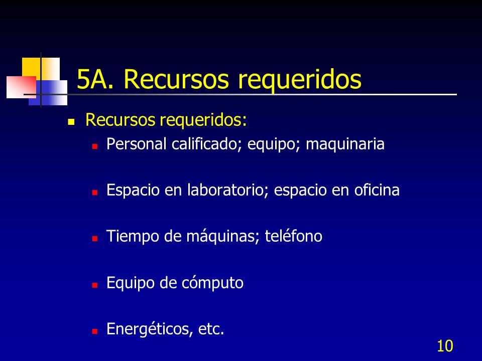10 5A. Recursos requeridos Recursos requeridos: Personal calificado; equipo; maquinaria Espacio en laboratorio; espacio en oficina Tiempo de máquinas;