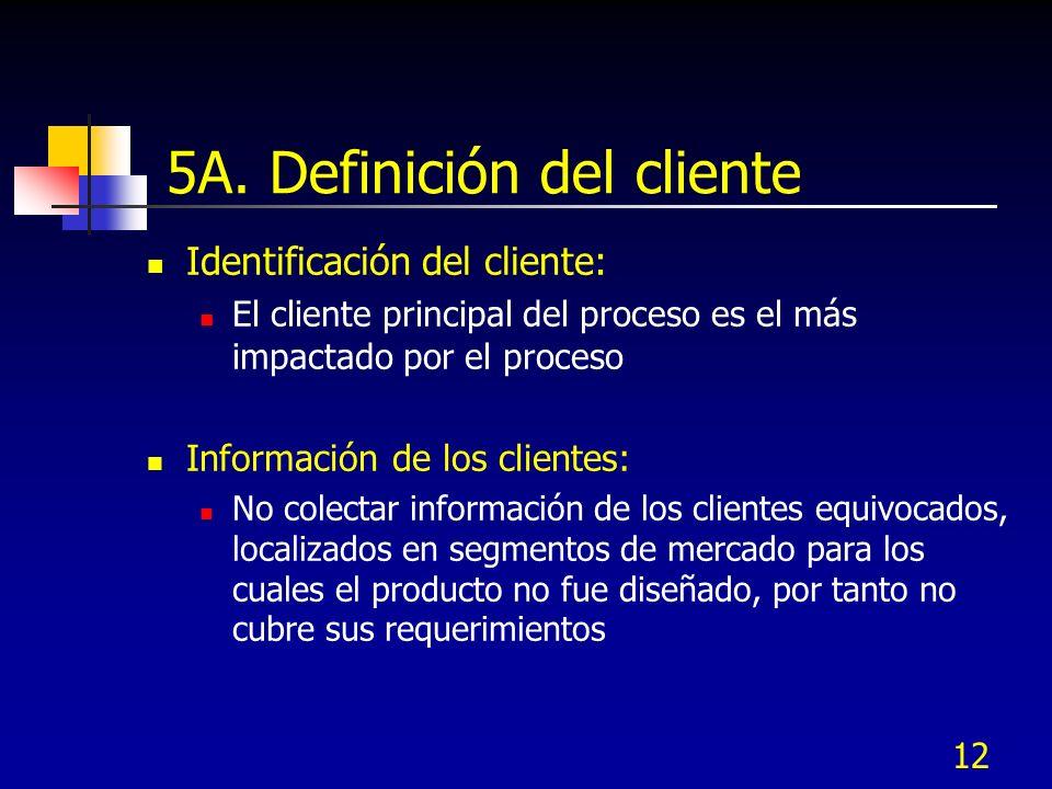 12 5A. Definición del cliente Identificación del cliente: El cliente principal del proceso es el más impactado por el proceso Información de los clien