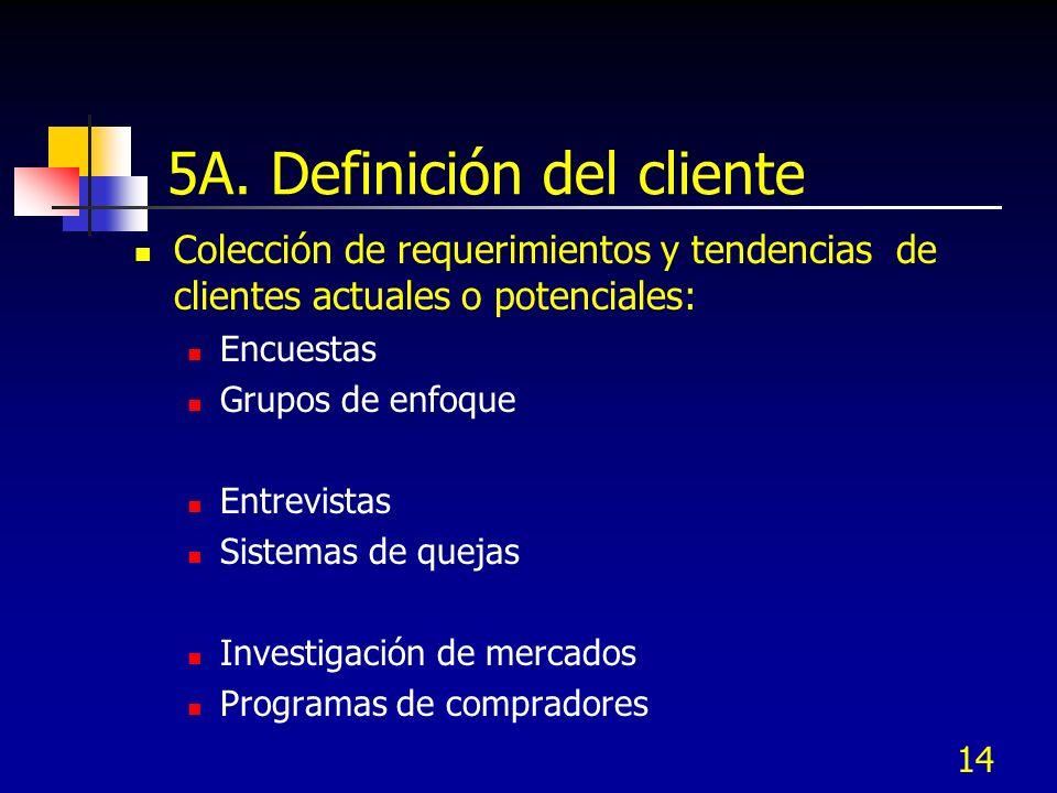 14 5A. Definición del cliente Colección de requerimientos y tendencias de clientes actuales o potenciales: Encuestas Grupos de enfoque Entrevistas Sis